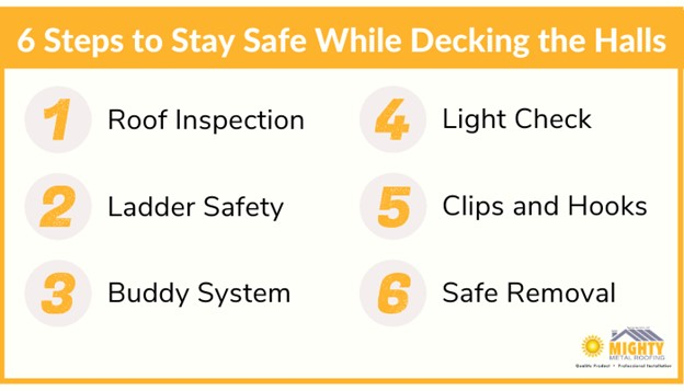 Deck the Roof Safely This Holiday Season