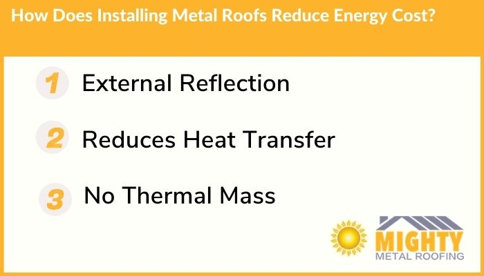 Metal roofs reduce energy costs